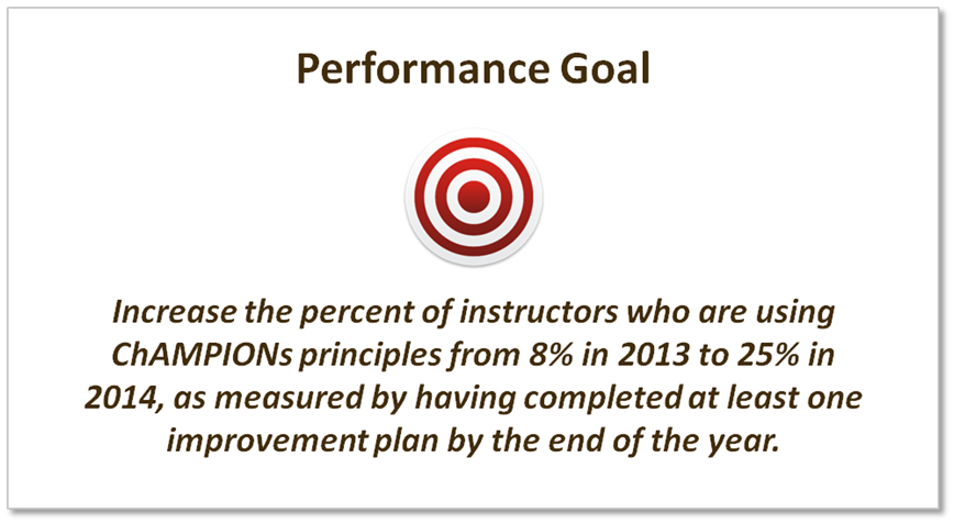 Elearning Perfomance Goal
