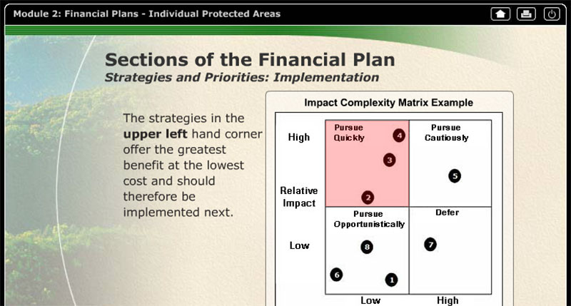 Business Planning for Protected Areas Elearning Example