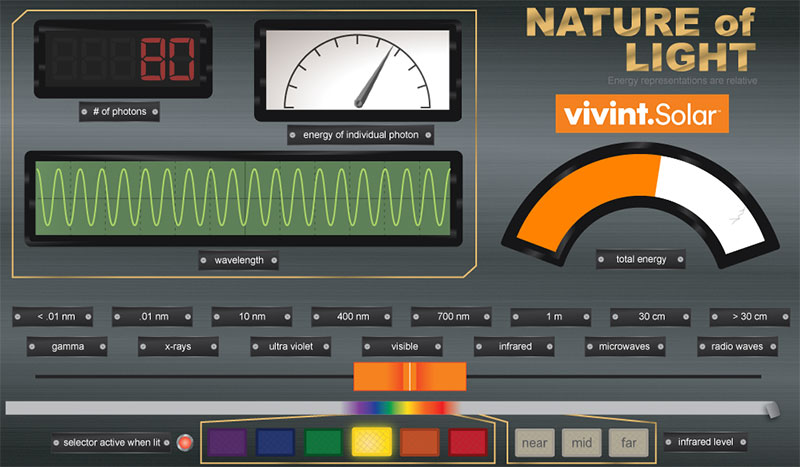Vivant Solar's Nature of Light Elearning Example