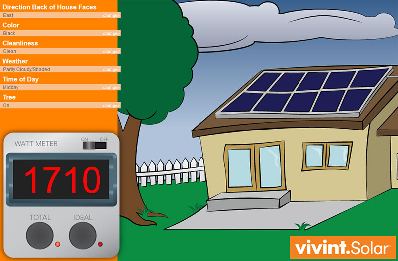 Vivant Solar's Conditions Activity Elearning Example